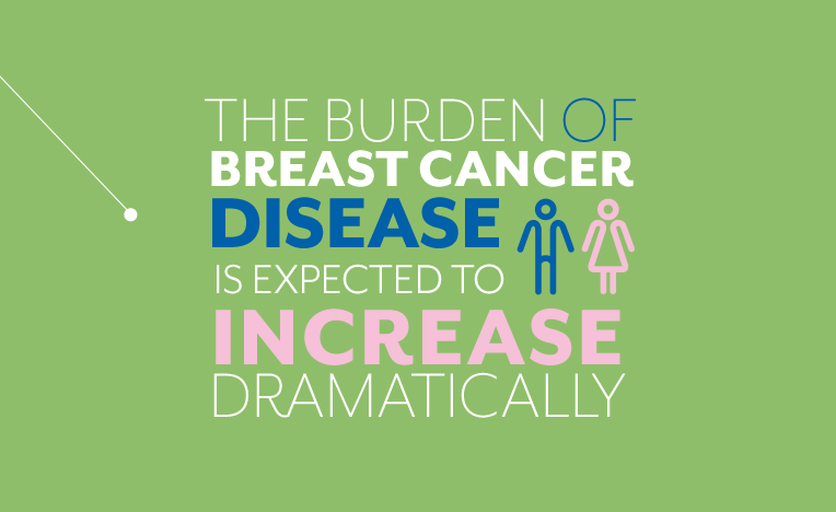 The burden of breast cancer disease is expected to increase dramatically
